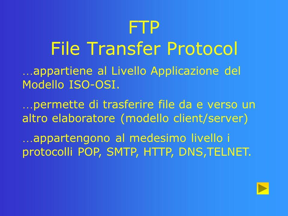 FTP File Transfer Protocol Server FTP … il Server Protocol Intepreter (SPI) è il processo in ascolto sulla porta riservata al servizio FTP (porta 21), in attesa di una richiesta di connessione da un nodo Client.
