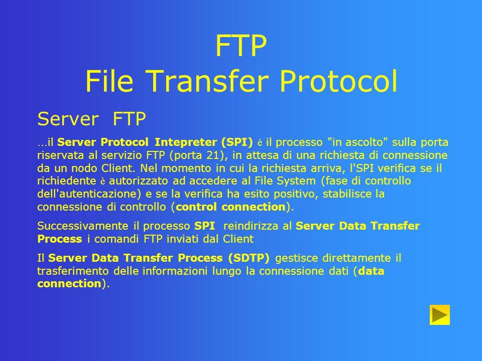 FTP File Transfer Protocol Client FTP ….costituito dai seguenti processi il Client User Interface (CUI) è l interfaccia grafica o a caratteri, utilizzata dall utente per richiedere il servizio FTP e per comunicare al Server le modalit à con cui dovr à avvenire la connessione; · il Client User Protocol Intepreter (CUPI) si occupa di formulare al Server la richiesta di attivazione di una connessione FTP di controllo; il Client User Data Transfer Protocol (CDTP) è il processo in ascolto sulla porta