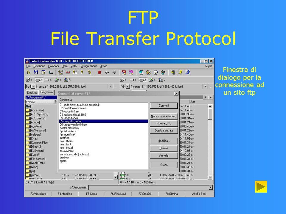 FTP File Transfer Protocol Dettagli di connessione a un server ftp generalmente user: anonimous password: guest permette la semplice connessione per solo download