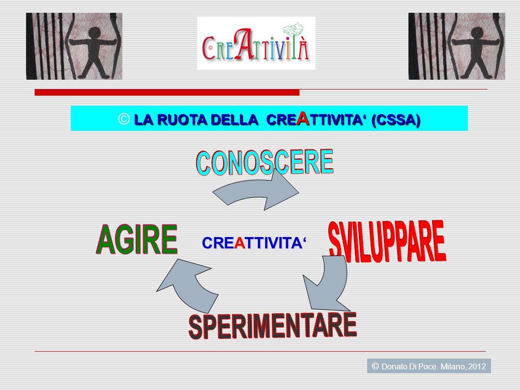 LA RUOTA DELLA CRE A TTIVITA' (CSSA) © LA RUOTA DELLA CRE A TTIVITA' (CSSA) © Donato Di Poce.
