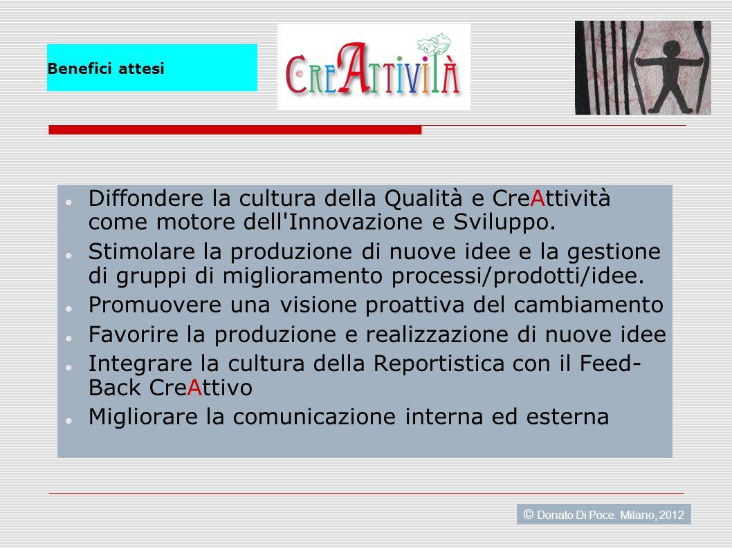 CreAttività: Come trasformare l Idea in Azione © Donato Di Poce. Milano, 2012