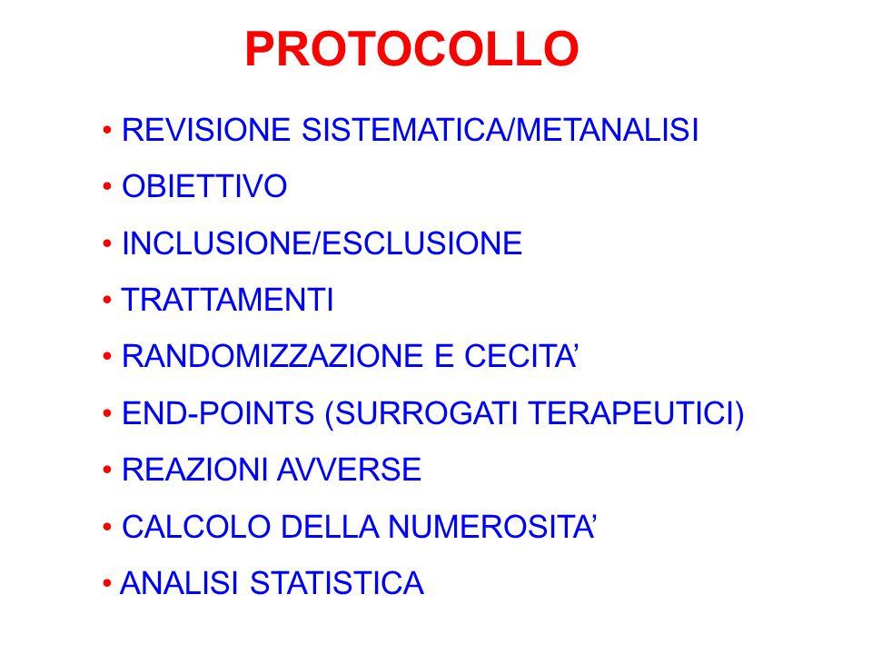 PROTOCOLLO REVISIONE SISTEMATICA/METANALISI OBIETTIVO INCLUSIONE/ESCLUSIONE TRATTAMENTI RANDOMIZZAZIONE E CECITA' END-POINTS (SURROGATI TERAPEUTICI) R