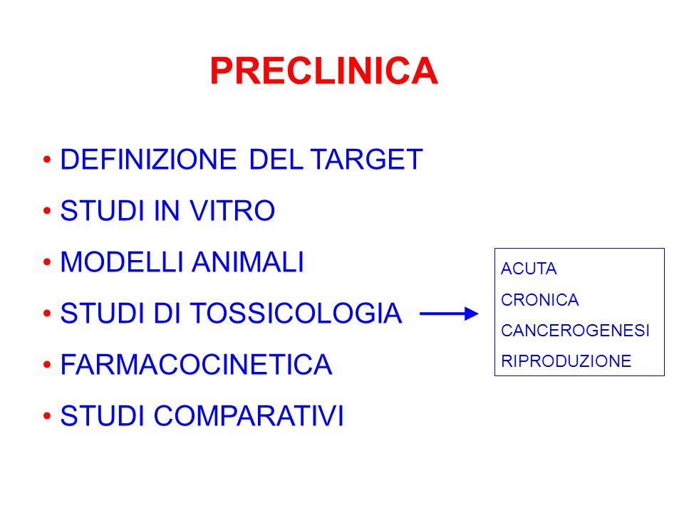 PRECLINICA DEFINIZIONE DEL TARGET STUDI IN VITRO MODELLI ANIMALI STUDI DI TOSSICOLOGIA FARMACOCINETICA STUDI COMPARATIVI ACUTA CRONICA CANCEROGENESI RIPRODUZIONE