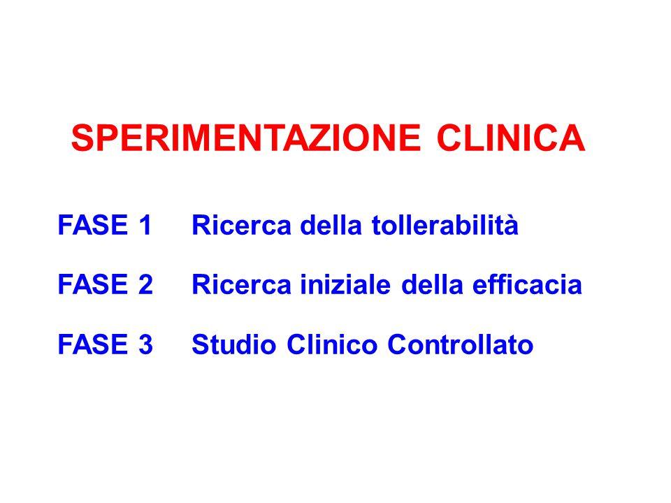 FASE 4 Postmarketing Impiego nella clinica corrente Interazioni con altri farmaci Raccolta effetti tossici SPERIMENTAZIONE CLINICA