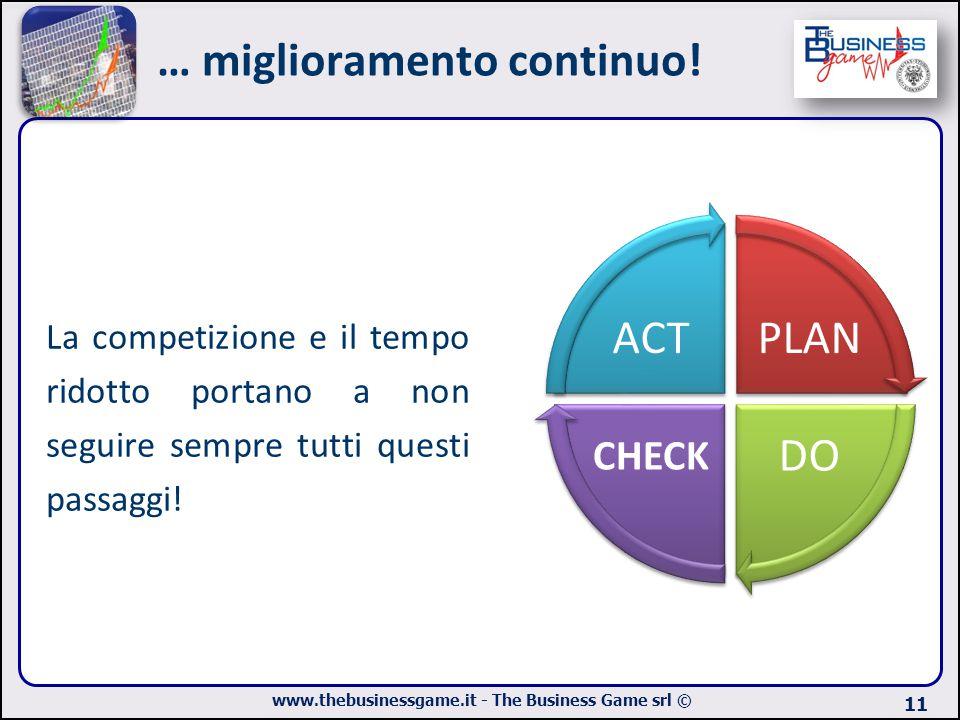 www.thebusinessgame.it - The Business Game srl © … miglioramento continuo! La competizione e il tempo ridotto portano a non seguire sempre tutti quest