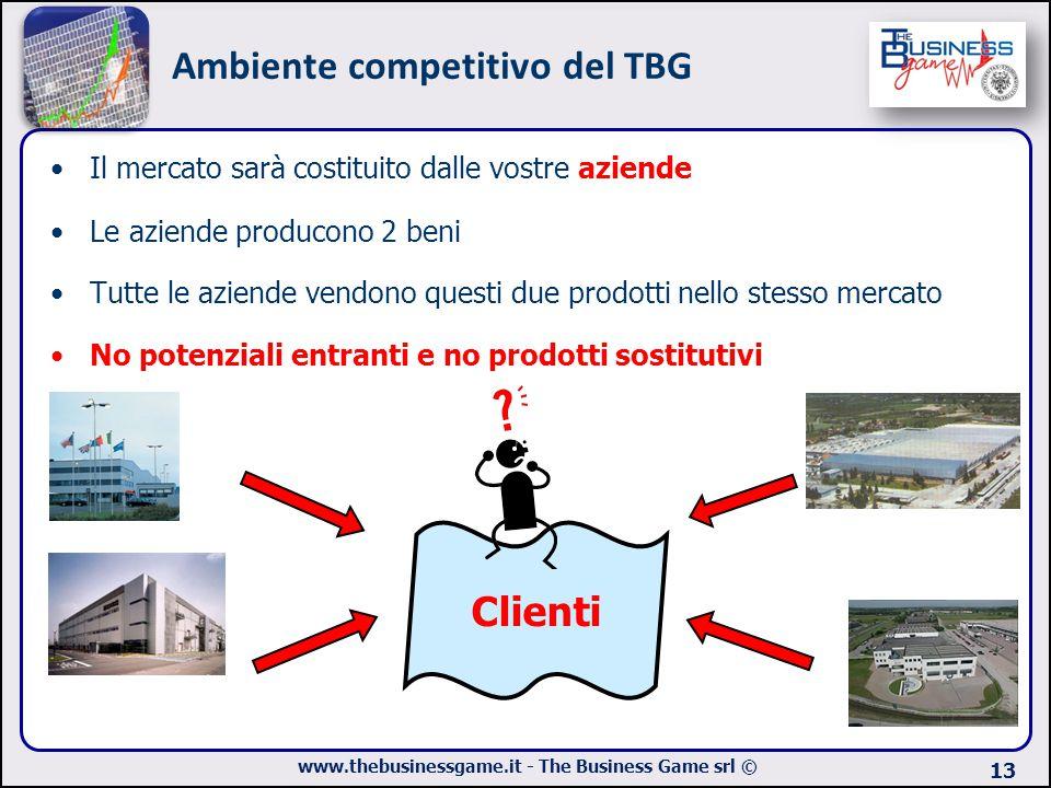 www.thebusinessgame.it - The Business Game srl © Ambiente competitivo del TBG Il mercato sarà costituito dalle vostre aziende Le aziende producono 2 b