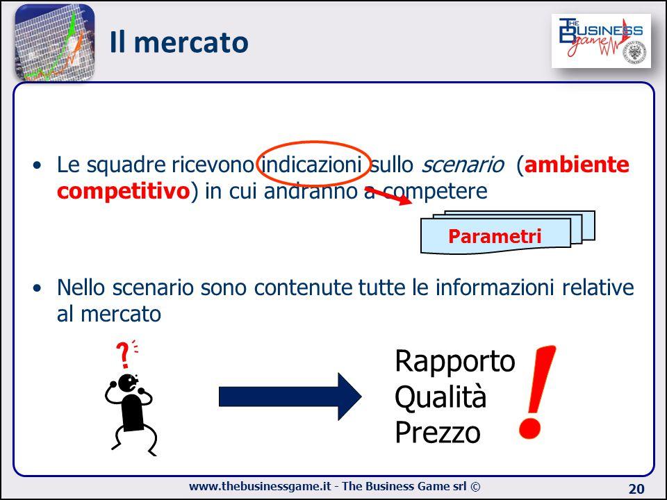 www.thebusinessgame.it - The Business Game srl © Il mercato Le squadre ricevono indicazioni sullo scenario (ambiente competitivo) in cui andranno a co