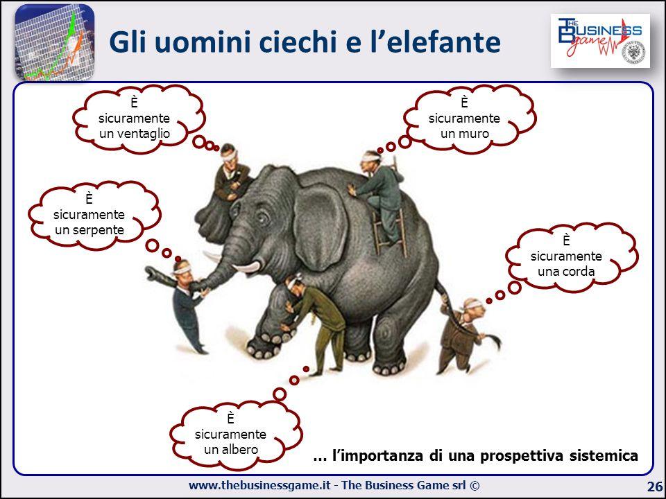 www.thebusinessgame.it - The Business Game srl © Gli uomini ciechi e l'elefante 26 È sicuramente un serpente È sicuramente un ventaglio È sicuramente