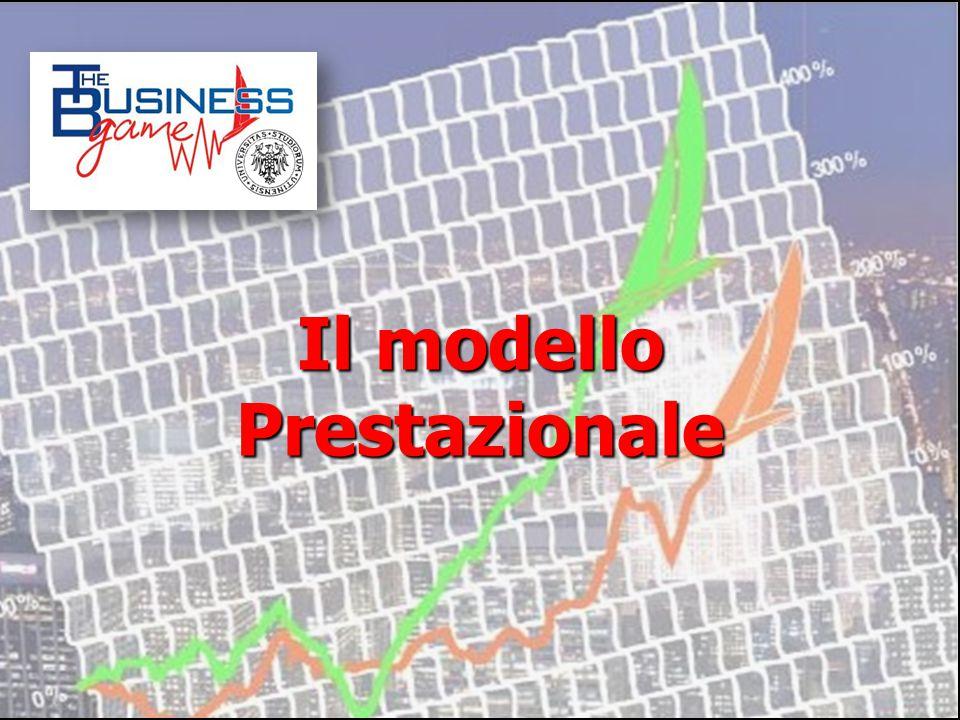 Il modello Prestazionale