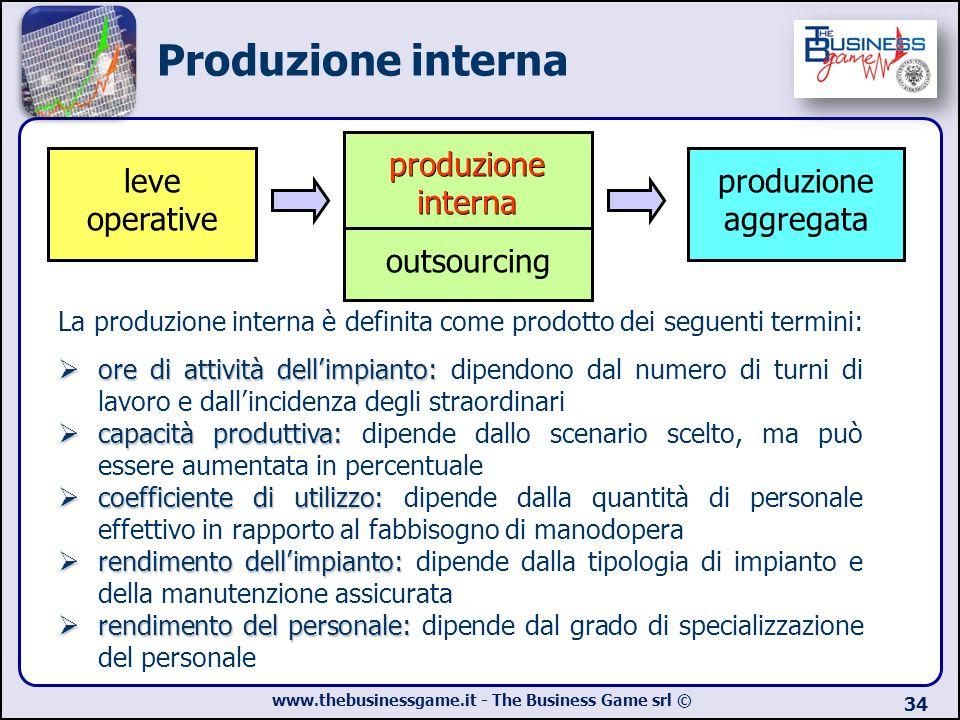 www.thebusinessgame.it - The Business Game srl © 34 leve operative produzione aggregata produzione interna outsourcing produzione interna La produzion
