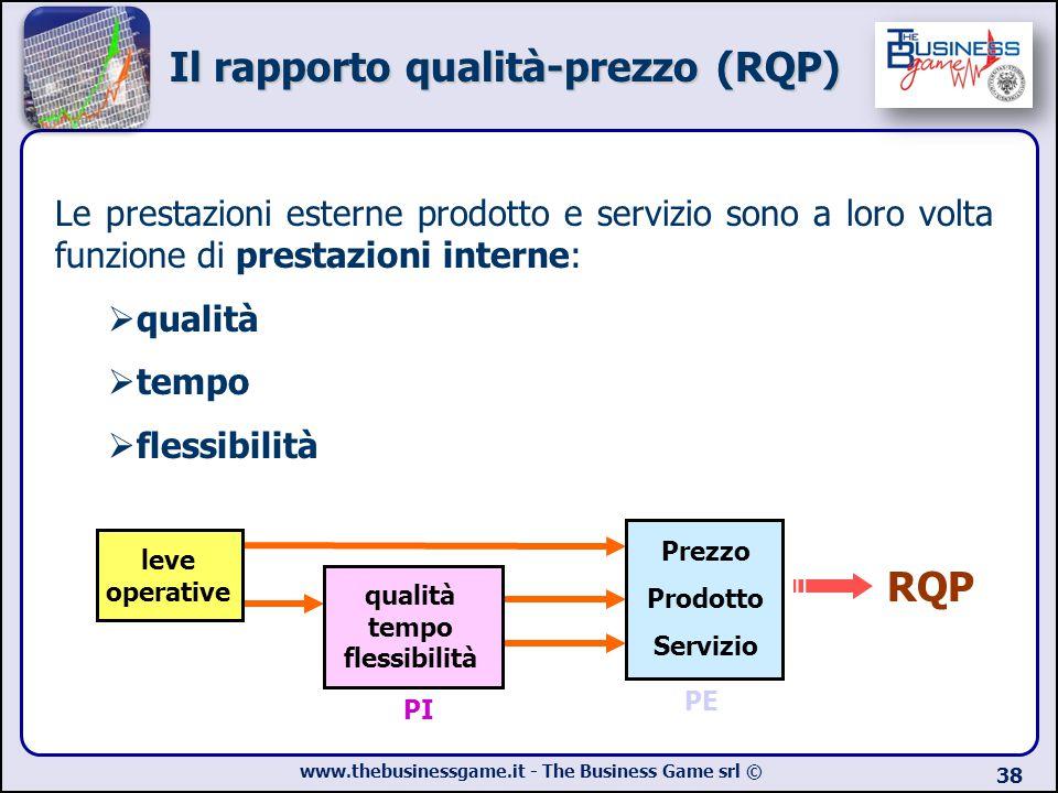 www.thebusinessgame.it - The Business Game srl © 38 PE Prezzo Prodotto Servizio qualità tempo flessibilità PI Le prestazioni esterne prodotto e serviz