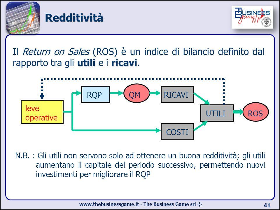 www.thebusinessgame.it - The Business Game srl © 41 utiliricavi Il Return on Sales (ROS) è un indice di bilancio definito dal rapporto tra gli utili e