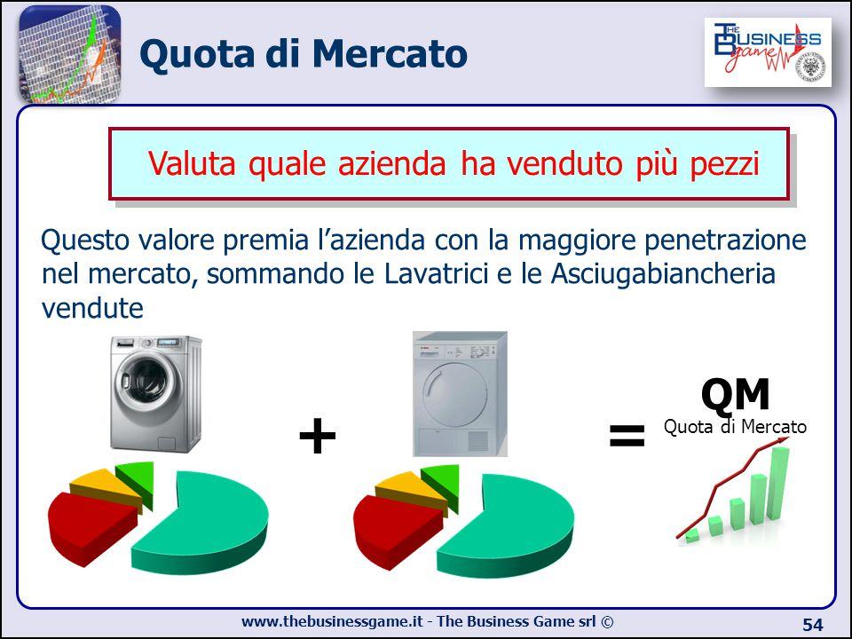 www.thebusinessgame.it - The Business Game srl © Quota di Mercato Questo valore premia l'azienda con la maggiore penetrazione nel mercato, sommando le