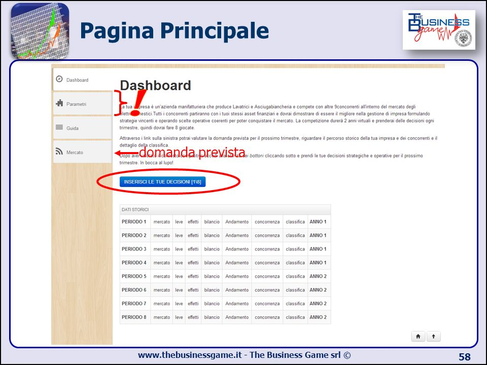 www.thebusinessgame.it - The Business Game srl © 58 domanda prevista Pagina Principale