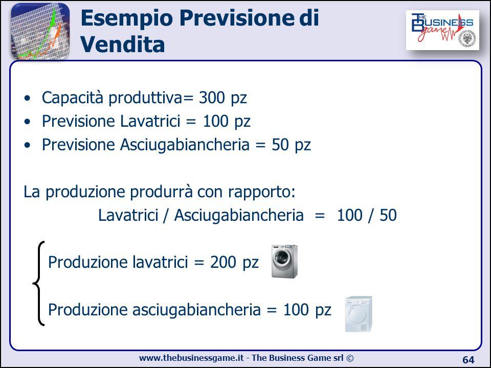 www.thebusinessgame.it - The Business Game srl © 64 Esempio Previsione di Vendita Capacità produttiva= 300 pz Previsione Lavatrici = 100 pz Previsione