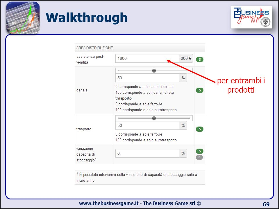 www.thebusinessgame.it - The Business Game srl © 69 per entrambi i prodotti Walkthrough