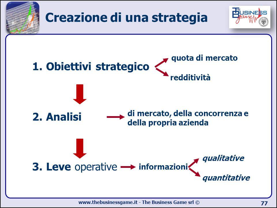 www.thebusinessgame.it - The Business Game srl © 77 1.Obiettivi strategico 2.Analisi 3.Leve operative quota di mercato redditività di mercato, della c