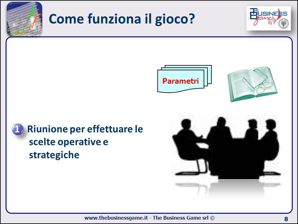 www.thebusinessgame.it - The Business Game srl © Come funziona il gioco? 1 Riunione per effettuare le scelte operative e strategiche 8 Parametri