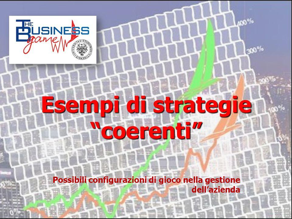 """Esempi di strategie """"coerenti"""" Possibili configurazioni di gioco nella gestione dell'azienda"""