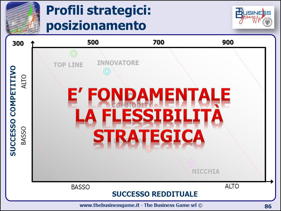 www.thebusinessgame.it - The Business Game srl © 86 Profili strategici: posizionamento ALTO BASSO SUCCESSO REDDITUALE SUCCESSO COMPETITIVO 500 3007009