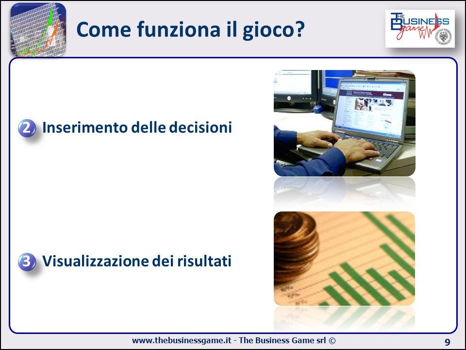 www.thebusinessgame.it - The Business Game srl © Come funziona il gioco? 2 Inserimento delle decisioni 3 Visualizzazione dei risultati 9