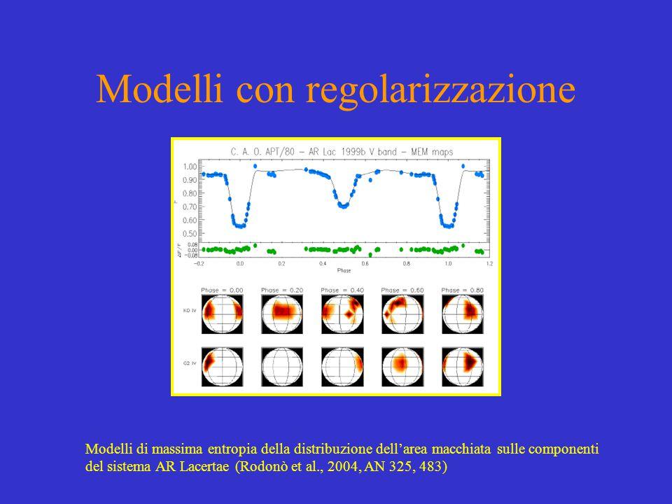 Modelli con regolarizzazione Modelli di massima entropia della distribuzione dell'area macchiata sulle componenti del sistema AR Lacertae (Rodonò et al., 2004, AN 325, 483)