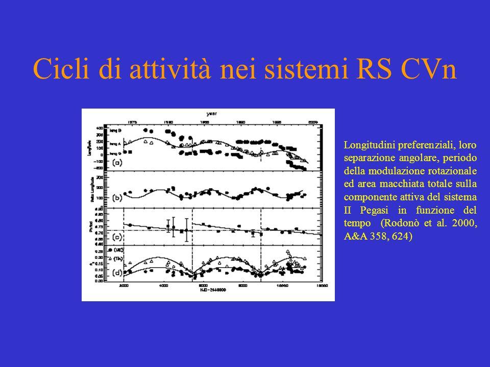 Cicli di attività nei sistemi RS CVn Longitudini preferenziali, loro separazione angolare, periodo della modulazione rotazionale ed area macchiata totale sulla componente attiva del sistema II Pegasi in funzione del tempo (Rodonò et al.