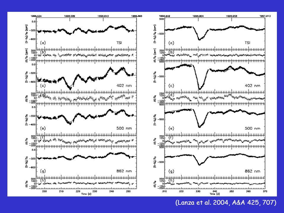 (Lanza et al. 2004, A&A 425, 707)