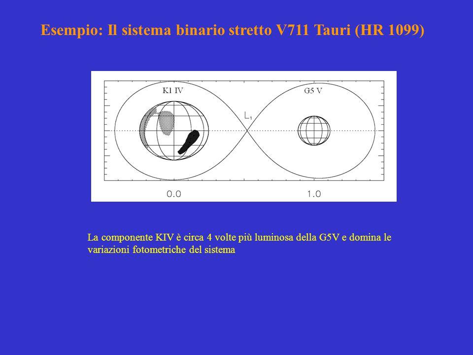 Esempio: Il sistema binario stretto V711 Tauri (HR 1099) La componente KIV è circa 4 volte più luminosa della G5V e domina le variazioni fotometriche del sistema