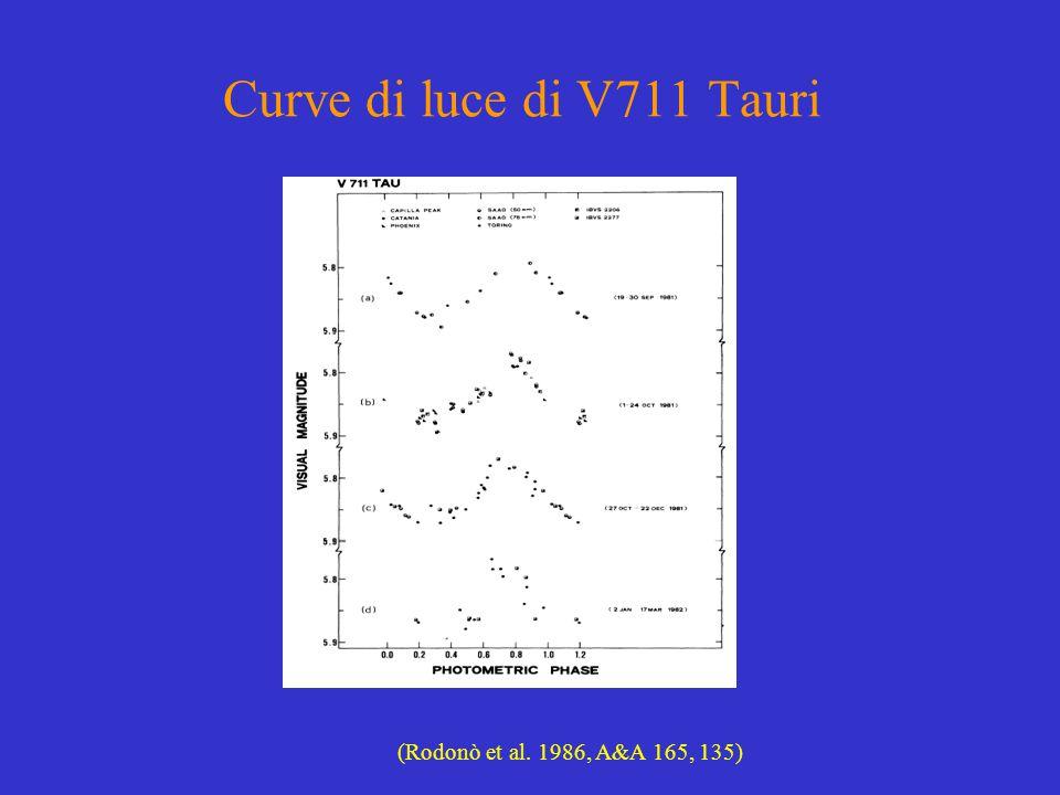 Curve di luce di V711 Tauri (Rodonò et al. 1986, A&A 165, 135)
