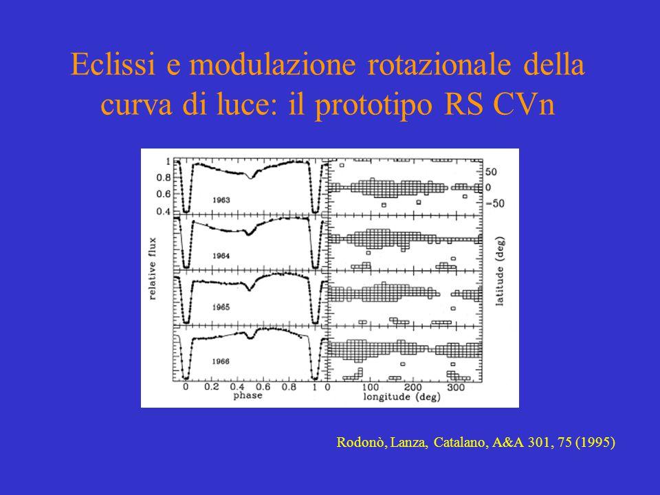 Eclissi e modulazione rotazionale della curva di luce: il prototipo RS CVn Rodonò, Lanza, Catalano, A&A 301, 75 (1995)