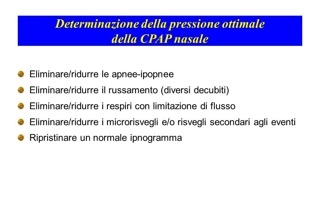 Determinazione della pressione ottimale della CPAP nasale Eliminare/ridurre le apnee-ipopnee Eliminare/ridurre il russamento (diversi decubiti) Elimin