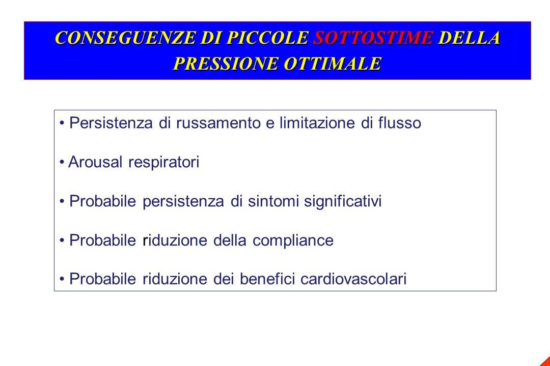 CONSEGUENZE DI PICCOLE SOTTOSTIME DELLA PRESSIONE OTTIMALE Persistenza di russamento e limitazione di flusso Arousal respiratori Probabile persistenza
