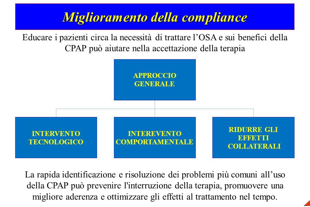 Miglioramento della compliance La rapida identificazione e risoluzione dei problemi più comuni all'uso della CPAP può prevenire l'interruzione della t