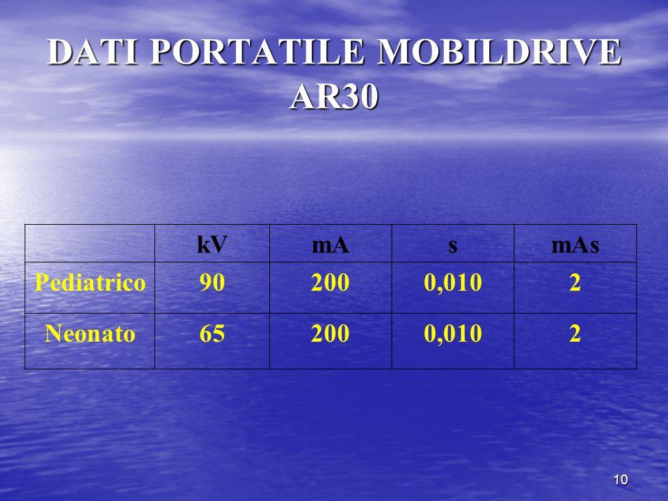 10 DATI PORTATILE MOBILDRIVE AR30 kVmAsmAs Pediatrico902000,0102 Neonato652000,0102