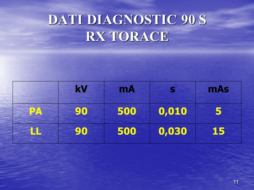 11 DATI DIAGNOSTIC 90 S RX TORACE kVmAsmAs PA905000,0105 LL905000,03015