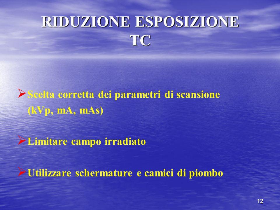 12 RIDUZIONE ESPOSIZIONE TC   Scelta corretta dei parametri di scansione (kVp, mA, mAs)   Limitare campo irradiato   Utilizzare schermature e camici di piombo