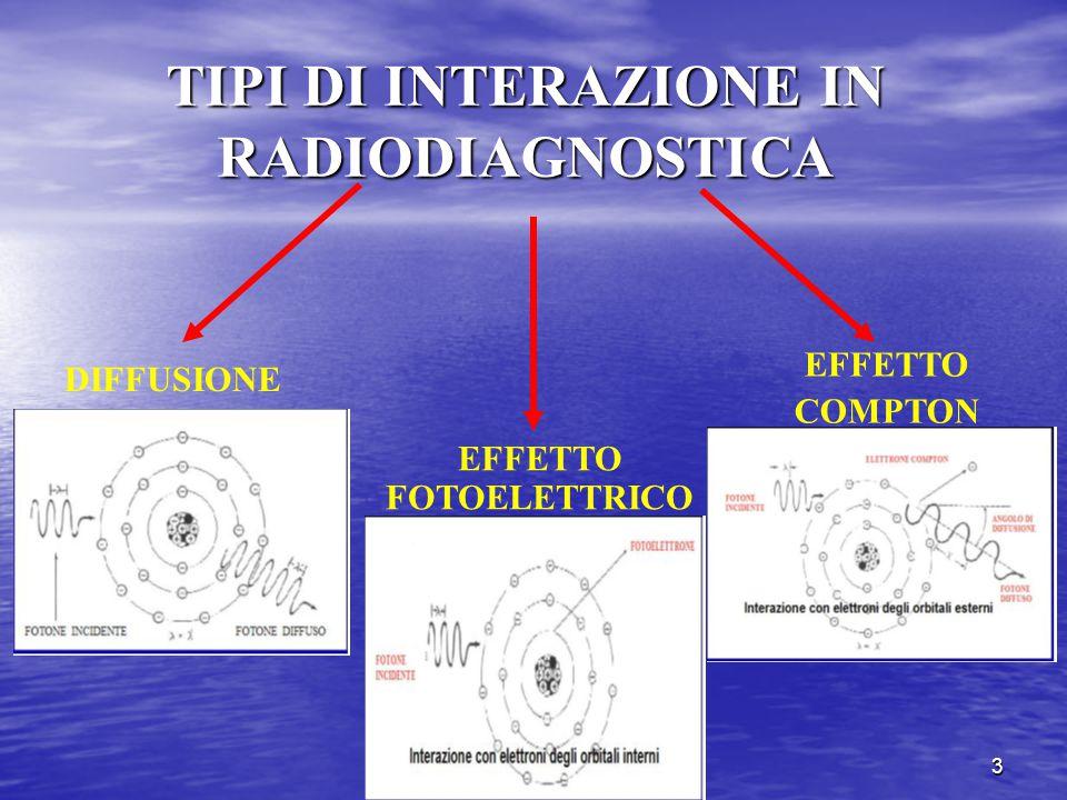 4 IMMAGINI RADIOLOGICHE STATICHE DINAMICHE Documento stabile del quadro interno del corpo umano Sequenza di immagini statiche al trascorrere del tempo