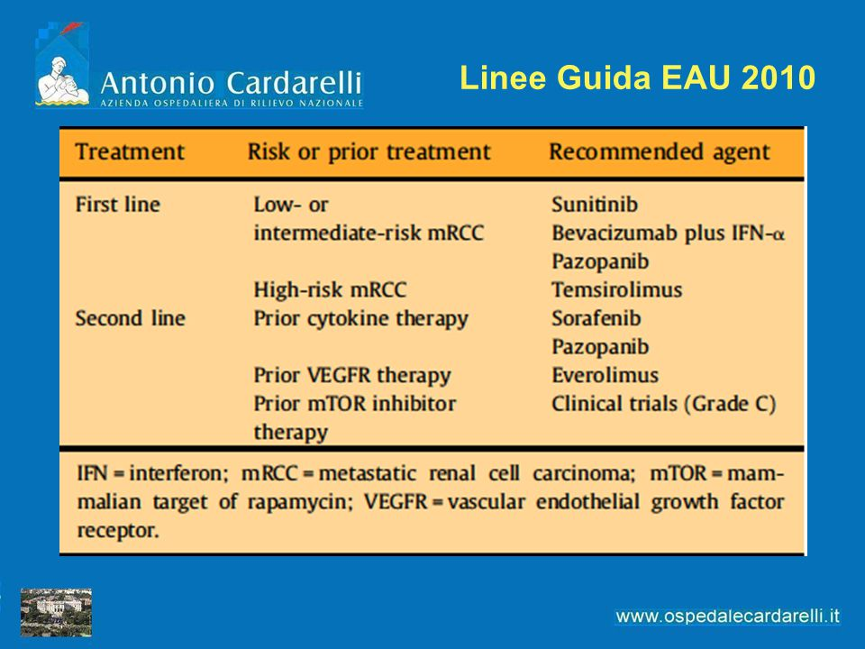 sensitivityspecificity MASS criteria 86%100% SACT criteria 75%100% Smith AD, Shah SN, Rini BI, Lieber ML, Remer EM.
