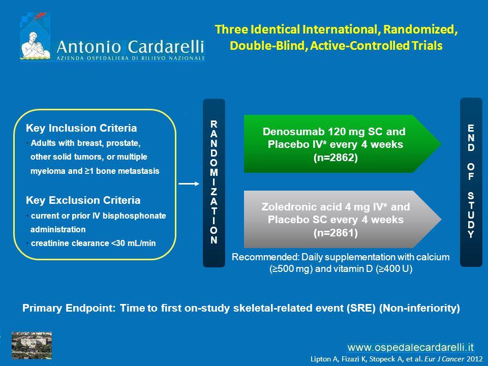 Three Identical International, Randomized, Double-Blind, Active-Controlled Trials Lipton A, Fizazi K, Stopeck A, et al. Eur J Cancer 2012 Key Inclusio