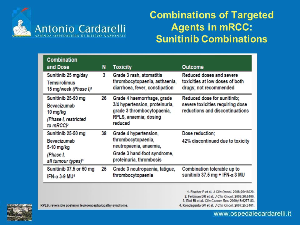 Combinations of Targeted Agents in mRCC: Sunitinib Combinations