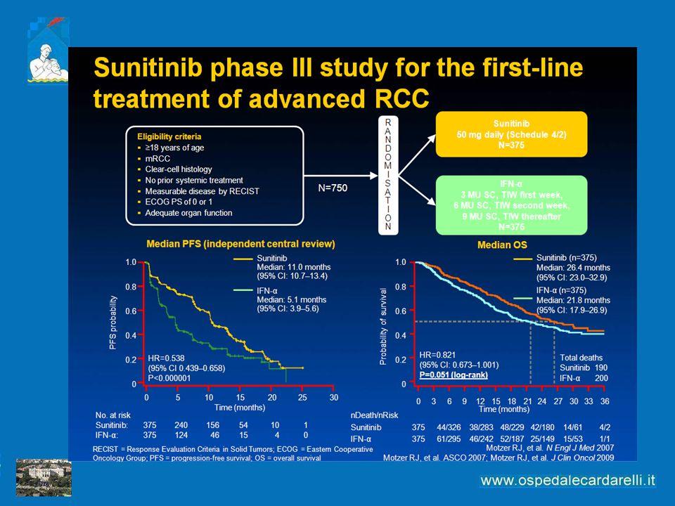 Criteri di laboratorio  Emocromo completo  Funzionalità epatica  Funzionalità renale  LDH  Calcemia Tossicità o progressione di malattia?