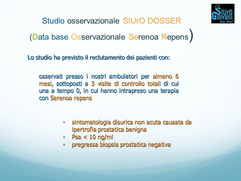 Studio osservazionale SIUrO DOSSER (Data base Osservazionale Serenoa Repens ) Lo studio ha previsto il reclutamento dei pazienti con: sintomatologia d