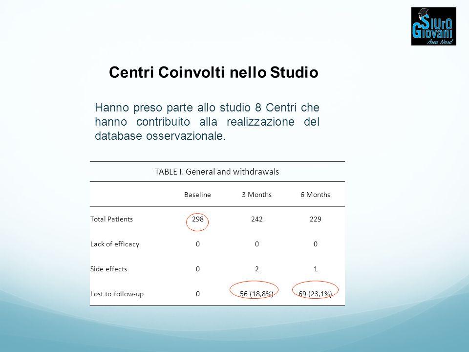Centri Coinvolti nello Studio Hanno preso parte allo studio 8 Centri che hanno contribuito alla realizzazione del database osservazionale. TABLE I. Ge