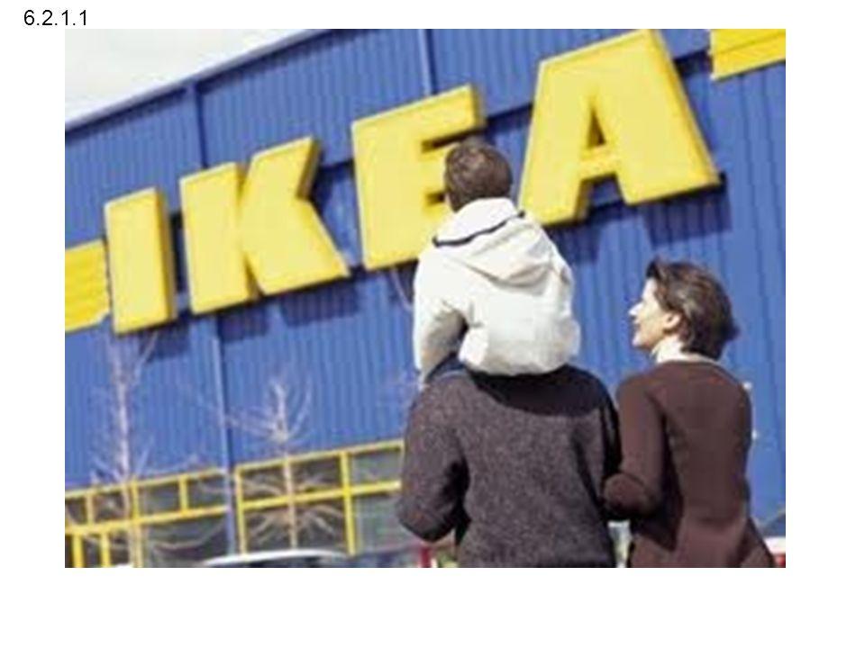 Evoluzione IKEA Fondata nel 1943 da Ingvar Kamprad originario di Elmtaryd in Agunnaryd da cui l'acronimo IKEA Vendita a prezzo ridotto e conseguente vantaggio di costo in Svezia 1951 appare il primo catalogo e negli anni successivi si progettano mobili per essere imballati e montati.