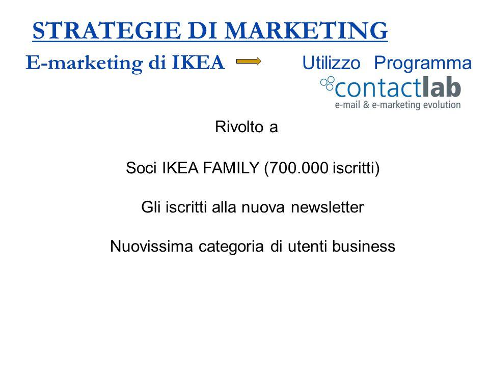 STRATEGIE DI MARKETING E-marketing di IKEA Utilizzo Programma Rivolto a Soci IKEA FAMILY (700.000 iscritti) Gli iscritti alla nuova newsletter Nuoviss
