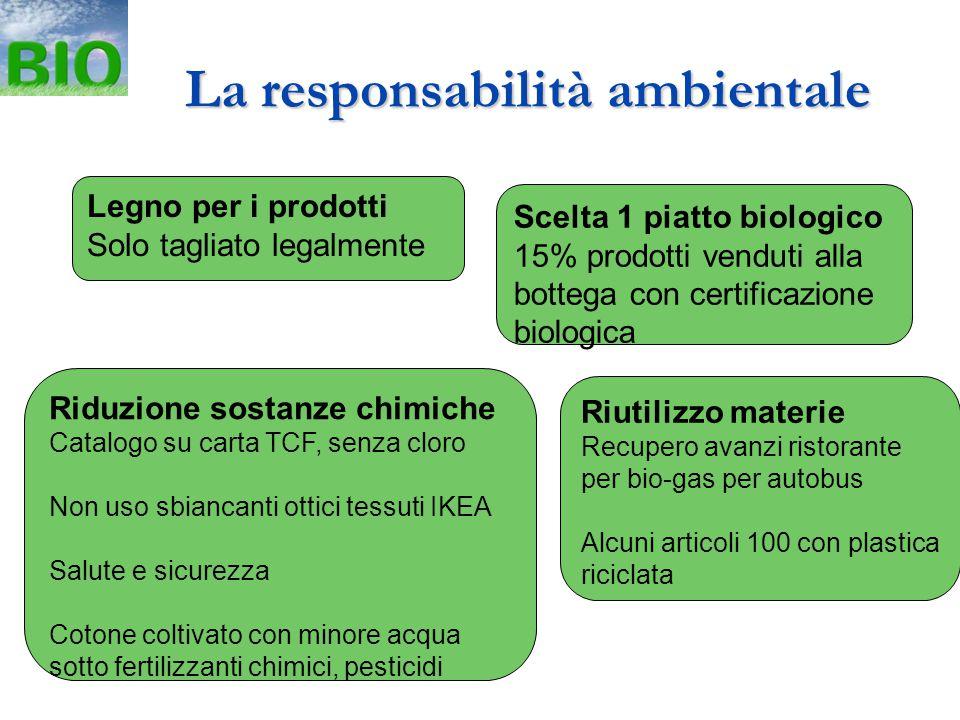La responsabilità ambientale La responsabilità ambientale Legno per i prodotti Solo tagliato legalmente Riutilizzo materie Recupero avanzi ristorante