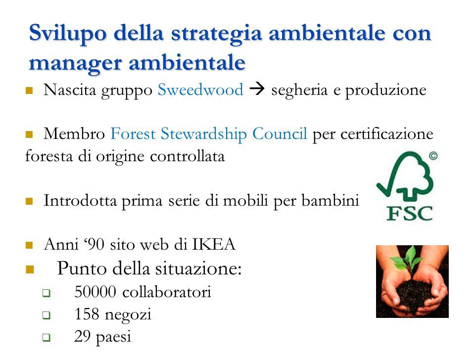 Svilupo della strategia ambientale con manager ambientale Nascita gruppo Sweedwood  segheria e produzione Membro Forest Stewardship Council per certi
