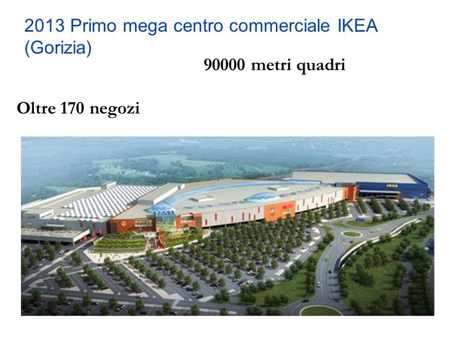 90000 metri quadri Oltre 170 negozi 2013 Primo mega centro commerciale IKEA (Gorizia)