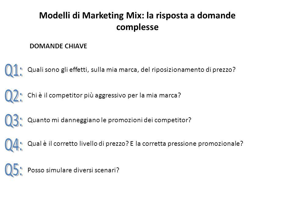 Modelli di Marketing Mix: la risposta a domande complesse DOMANDE CHIAVE Quali sono gli effetti, sulla mia marca, del riposizionamento di prezzo? Chi